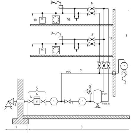 trinkwasserleitungen als hausinstallation. Black Bedroom Furniture Sets. Home Design Ideas